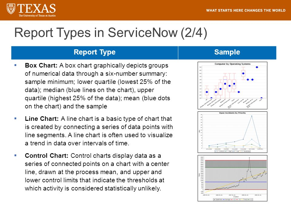 Deep Dive Training ServiceNow Reporting Deep Dive Training - ppt
