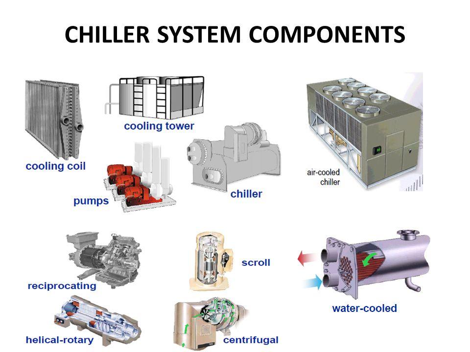 Chiller System Ppt Video Online Download