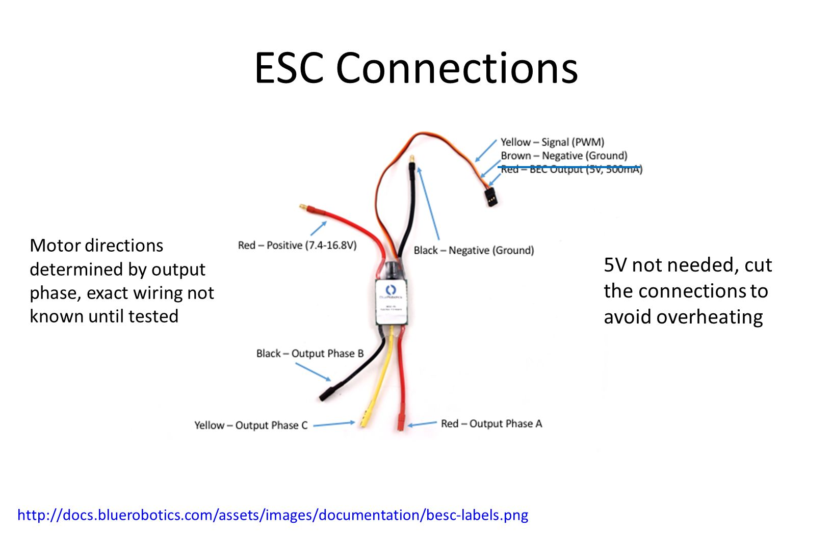 Esc Module Wiring Best Electrical Circuit Diagram Ford Bluerov Electronics And Controls Documentation Ppt Download Hobbywing Cc3d
