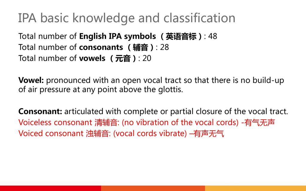 International Phonetic Alphabet Ipa Ppt Video Online Download