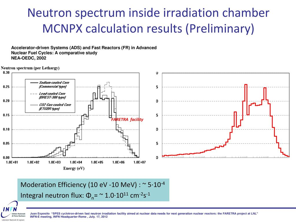 The Faretra Project At Lnl Ppt Video Online Download Ev10 Wiring Diagram 19 Neutron