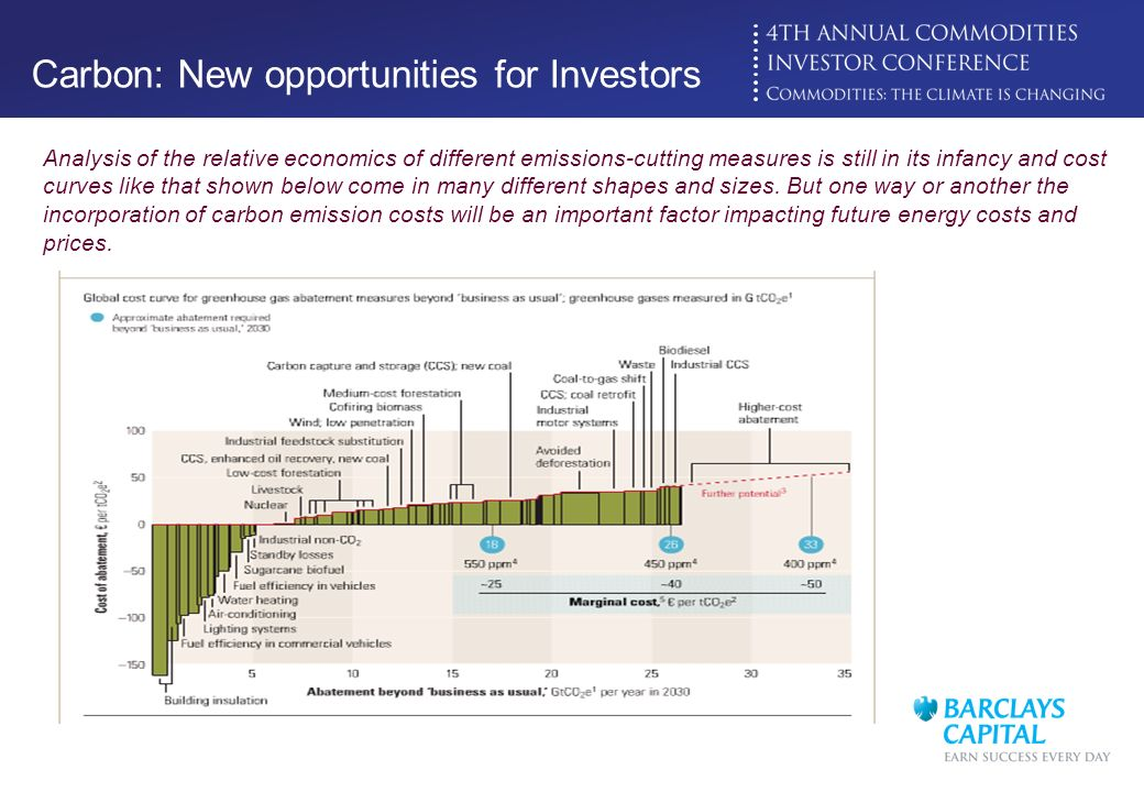 Carbon: New opportunities for Investors