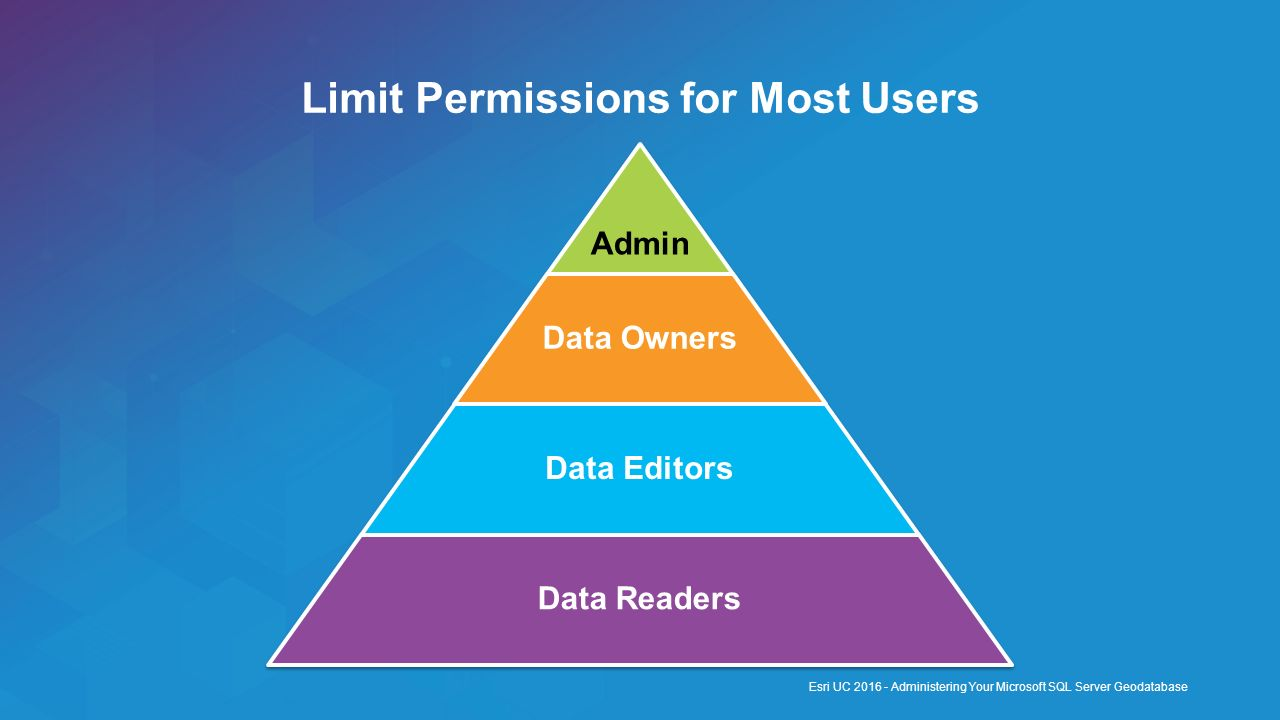 Limit Permissions for Most Users
