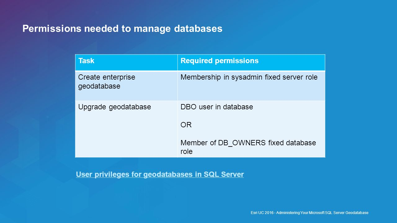 Permissions needed to manage databases