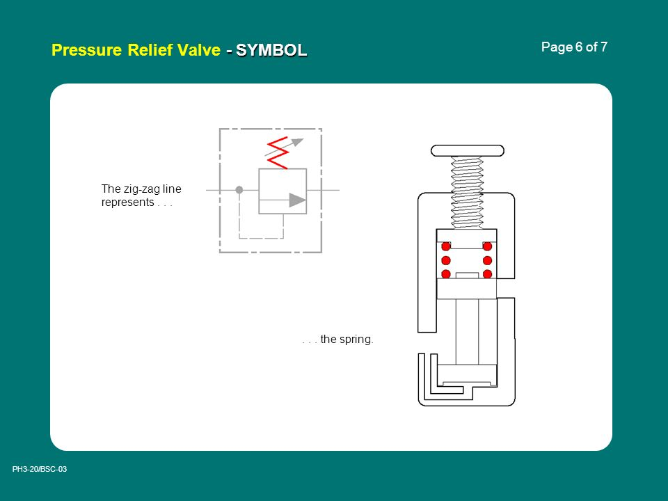 Basic Hydraulic Principles Ppt Download