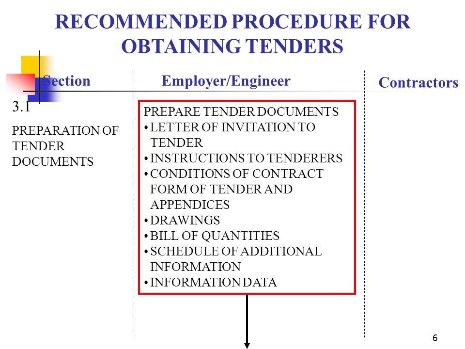 Tender Document Slideshare