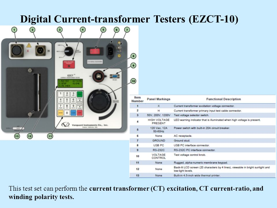 6 electrical tests for current transformers explained.