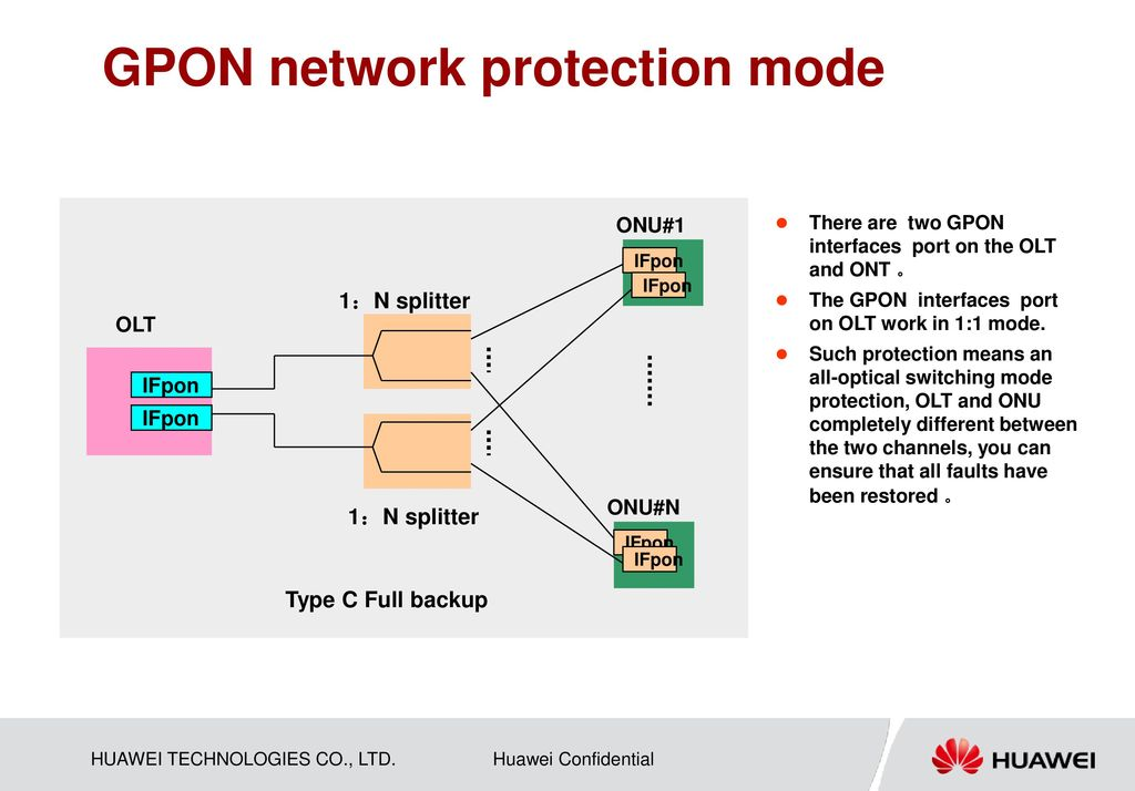 2017/3/22 GPON introduction  - ppt download