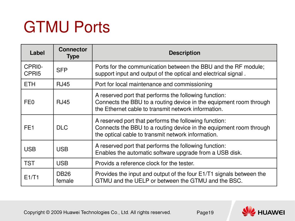 Dual-Mode BTS3900 Hardware Structure - ppt download