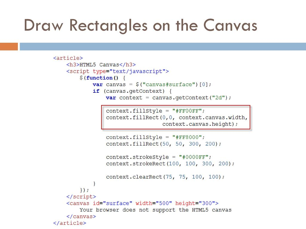 Drawing with the HTML5 Canvas - ppt download