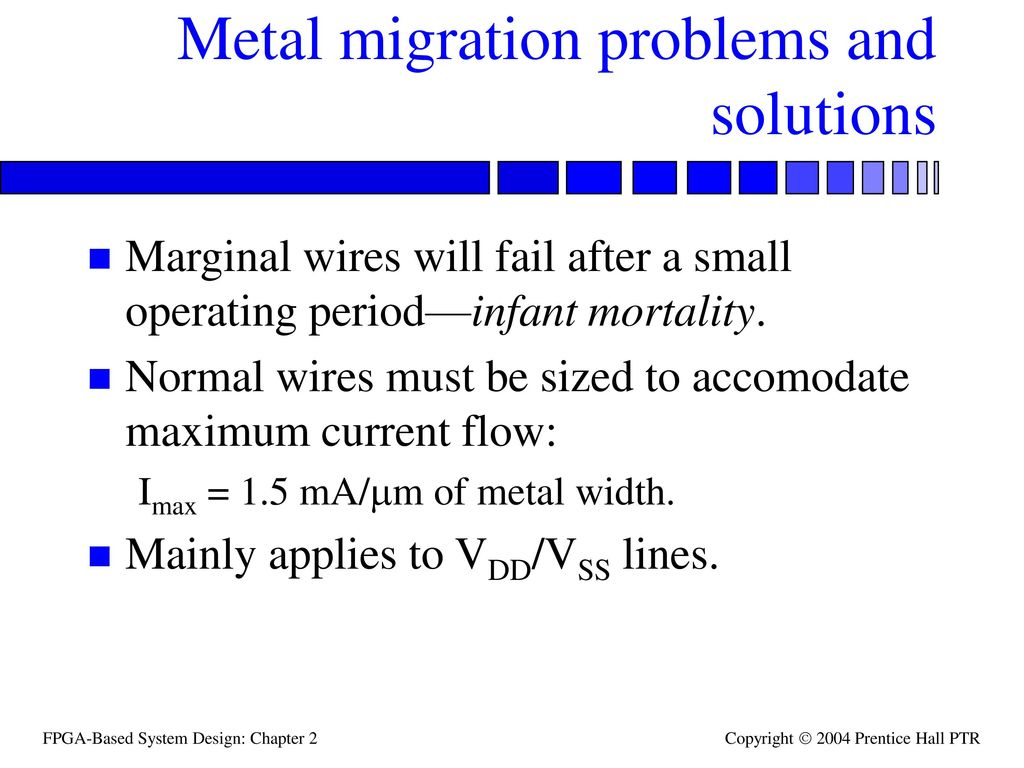 Topics Wire And Via Structures Parasitics Ppt Video Online Wiring Templates Electrical Powerpoint Template Marginal Wires Will Fail After A Small Operating Periodinfant Mortality Normal Must Be Sized To Accomodate Maximum Current Flow Imax 15 Ma M