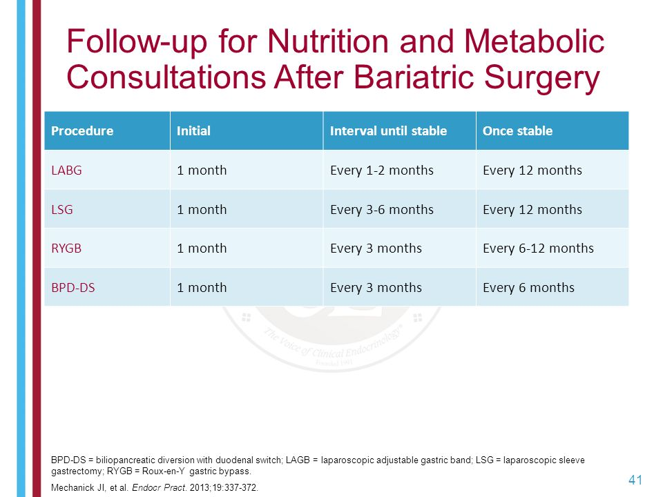 How Do We Treat Obesity Bariatric Surgery Ppt Download