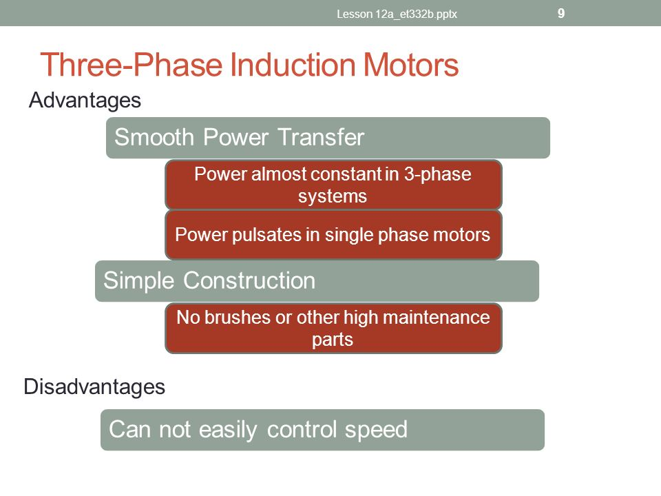 Lesson 12a: Three Phase Induction Motors - ppt video online