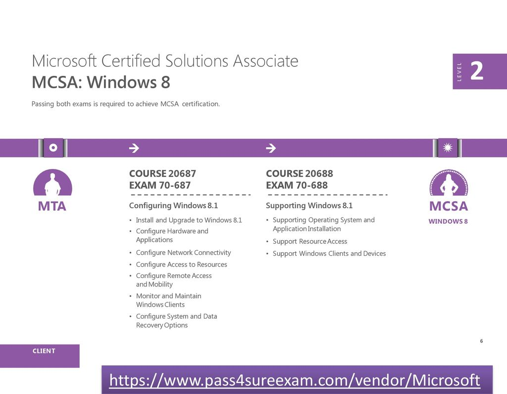 Microsoft Training And Certification Guide Ppt Download
