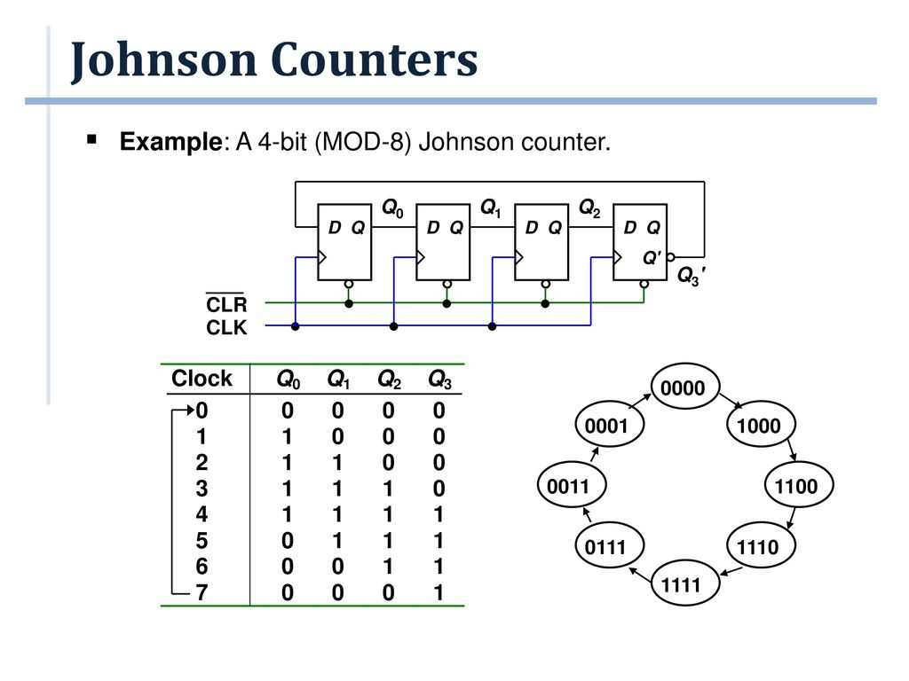 Shift register counters ppt download 10 johnson ccuart Choice Image