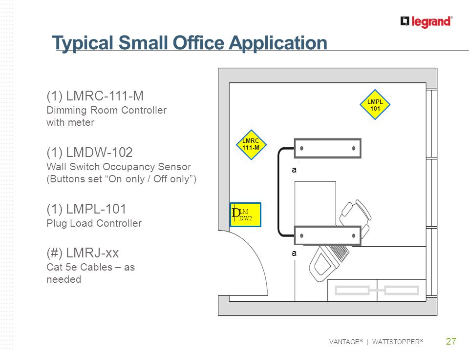 LMRC-110 Series Room Controllers - ppt video online download on