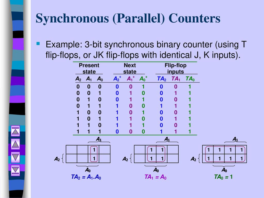 5 Synchronous (Parallel) Counters