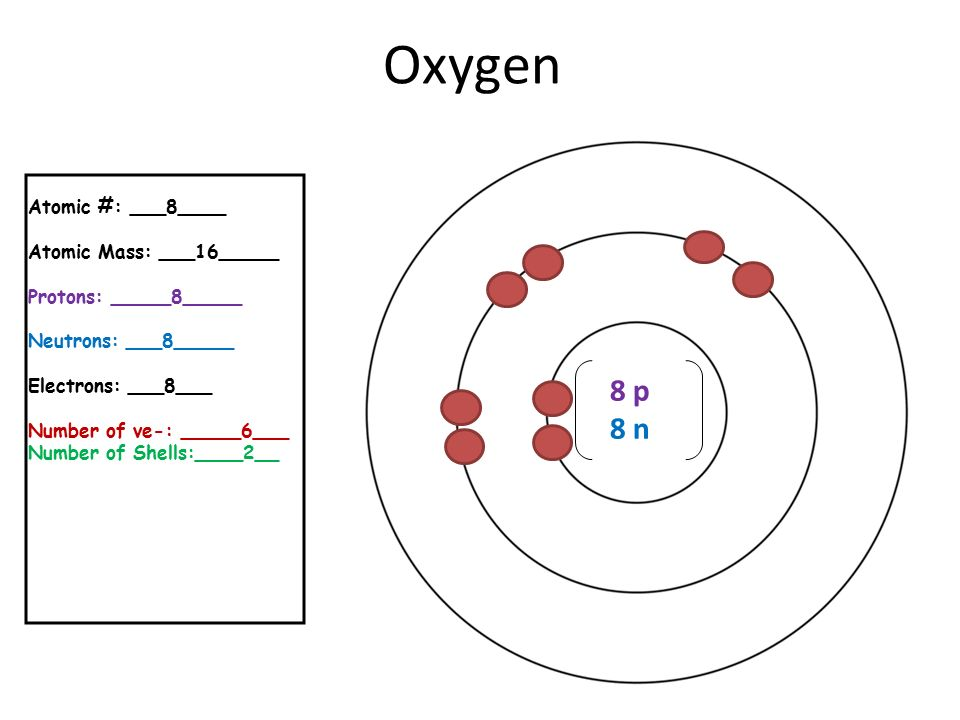 Diagram Of Neutral Oxygen Atom Diy Enthusiasts Wiring Diagrams