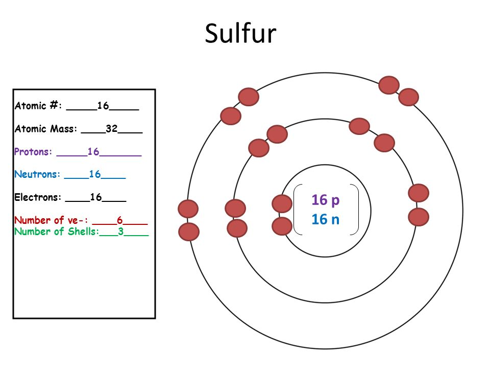 First 20 elements in the periodic table ppt video online download 33 sulfur ccuart Choice Image