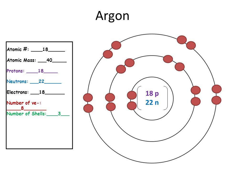 Bohr Diagram For Argon Wiring Diagram Strategy Design Plan