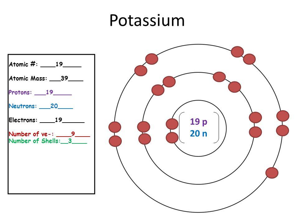 39 potassium