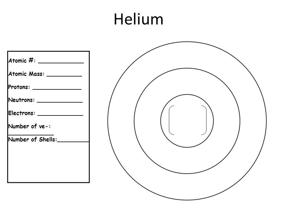 First 20 elements in the periodic table ppt video online download 4 helium ccuart Choice Image