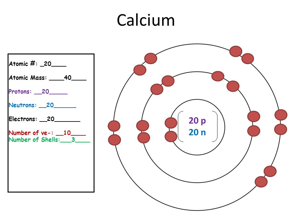 Diagram of calcium protons electrons collection of wiring diagram first 20 elements in the periodic table ppt video online download rh slideplayer com calcium atom diagram sodium protons ccuart Images