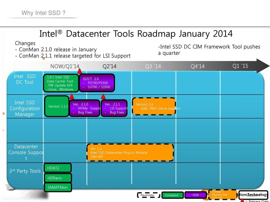 INTEL SSD DATA CENTER TOOL MAC