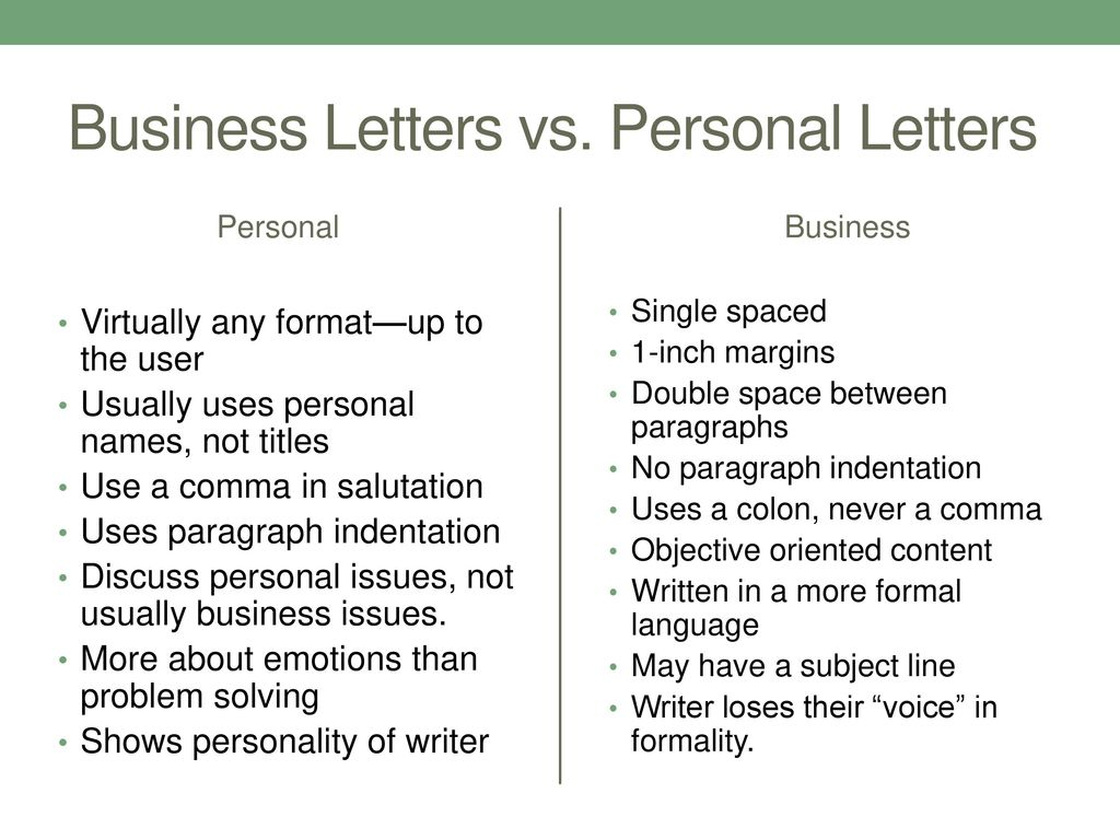 Format A Personal Letter from slideplayer.com