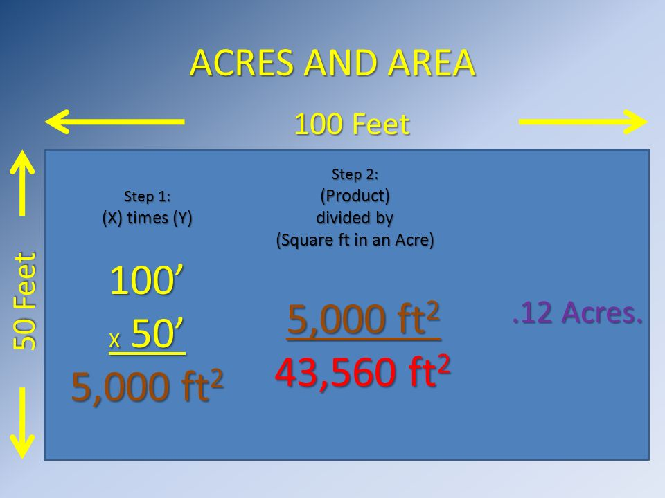 100  Ft2 43560 Ft2 Acres And Area  Feet