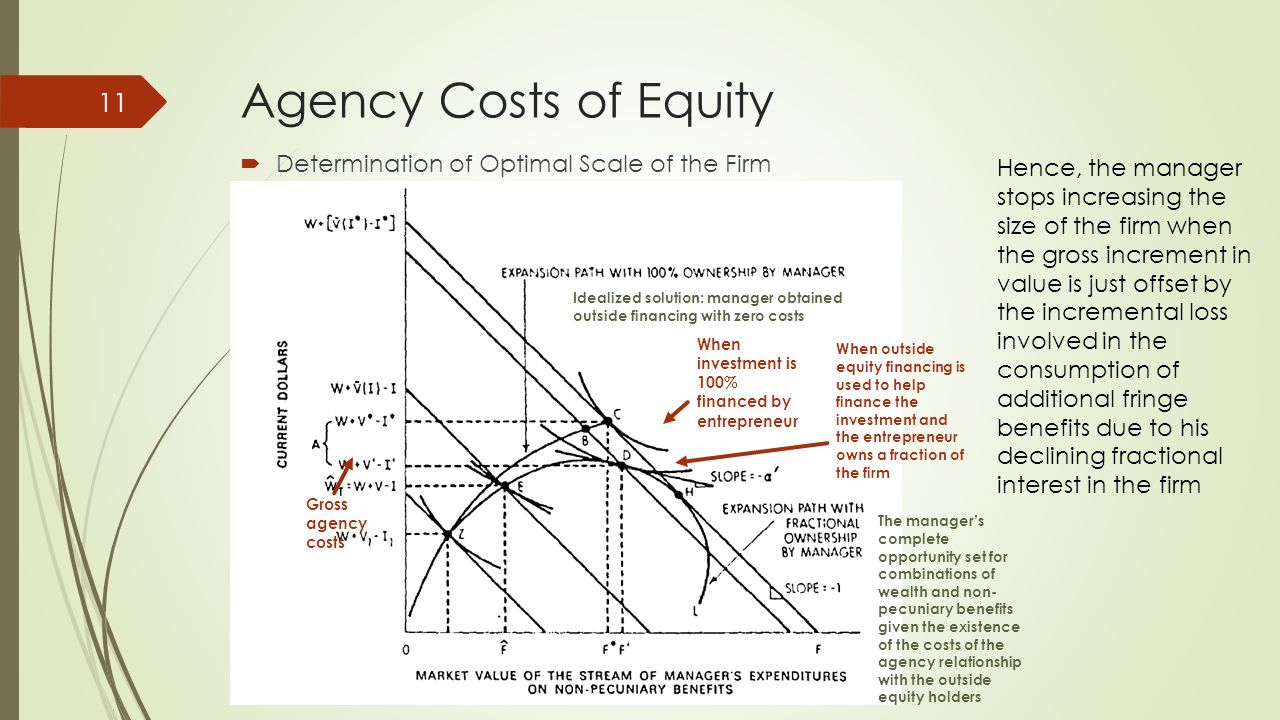 investment and equity cost The cost of equity is the rate of return required on an investment in equity companies use it to determine the required rate of return on a particular.