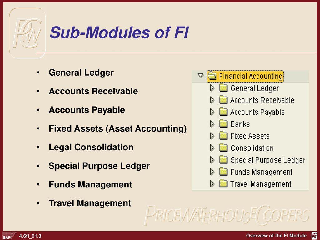 Sub-Modules of FI General Ledger Accounts Receivable Accounts Payable