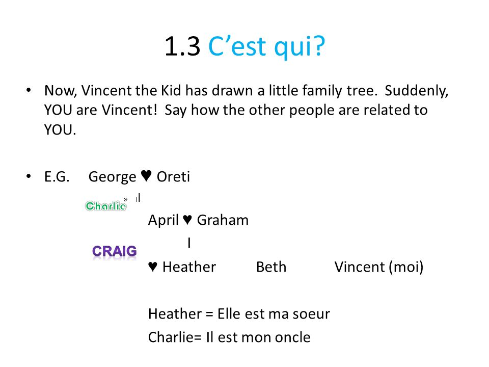 1.3 C'est qui Now, Vincent the Kid has drawn a little family tree. Suddenly, YOU are Vincent! Say how the other people are related to YOU.