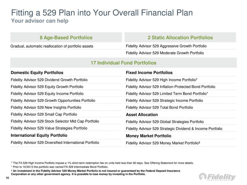 The Fidelity Advisor 529 Plan - ppt download