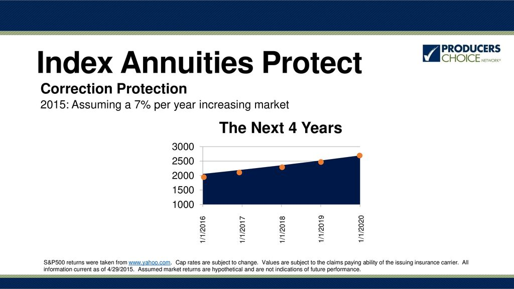 Index Annuity Basics  - ppt download