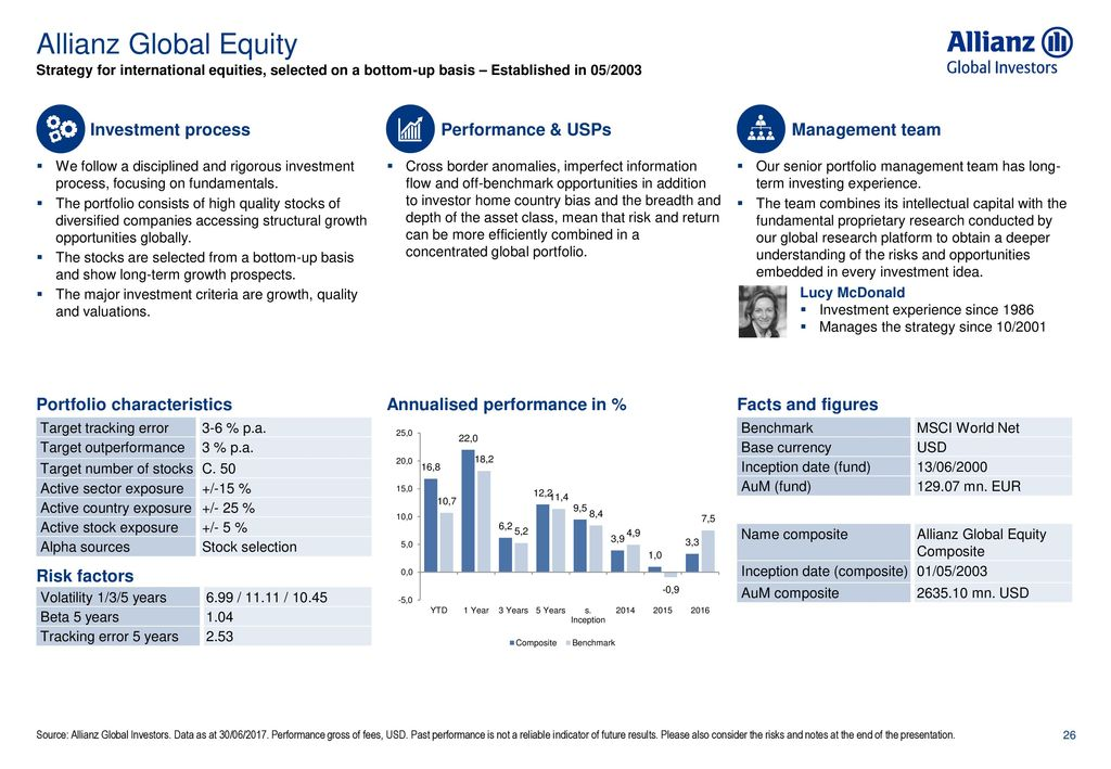 Allianz index select capital investments hansfield investments for children