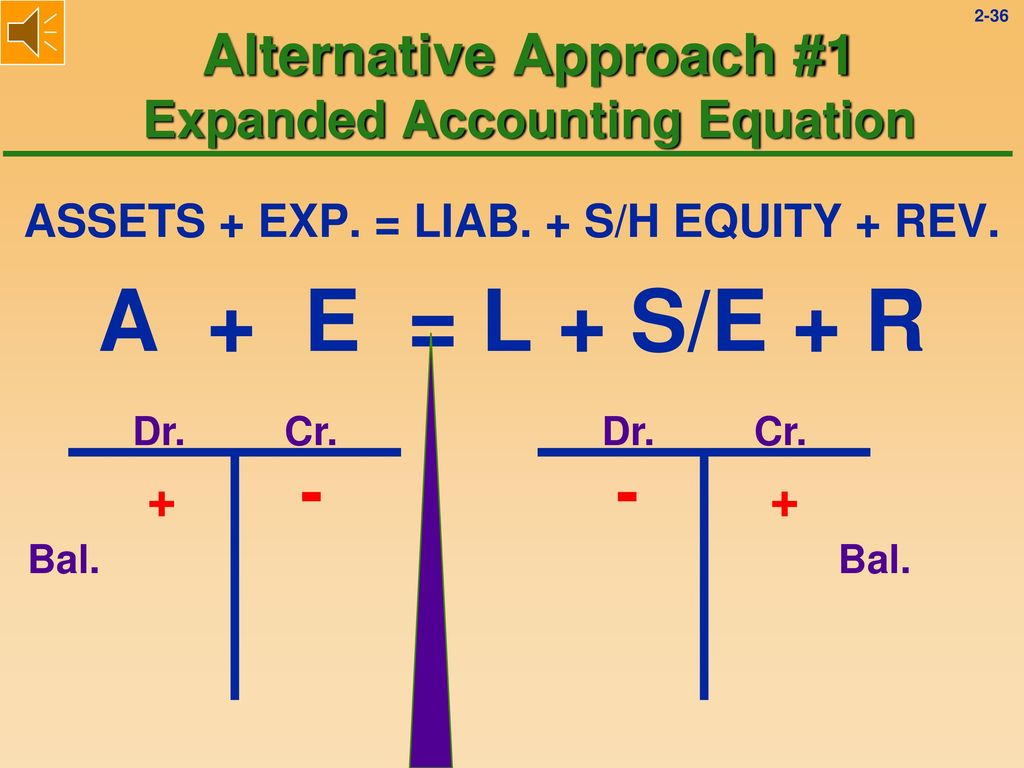 Unit - 3 Accounting Cycle  - ppt download