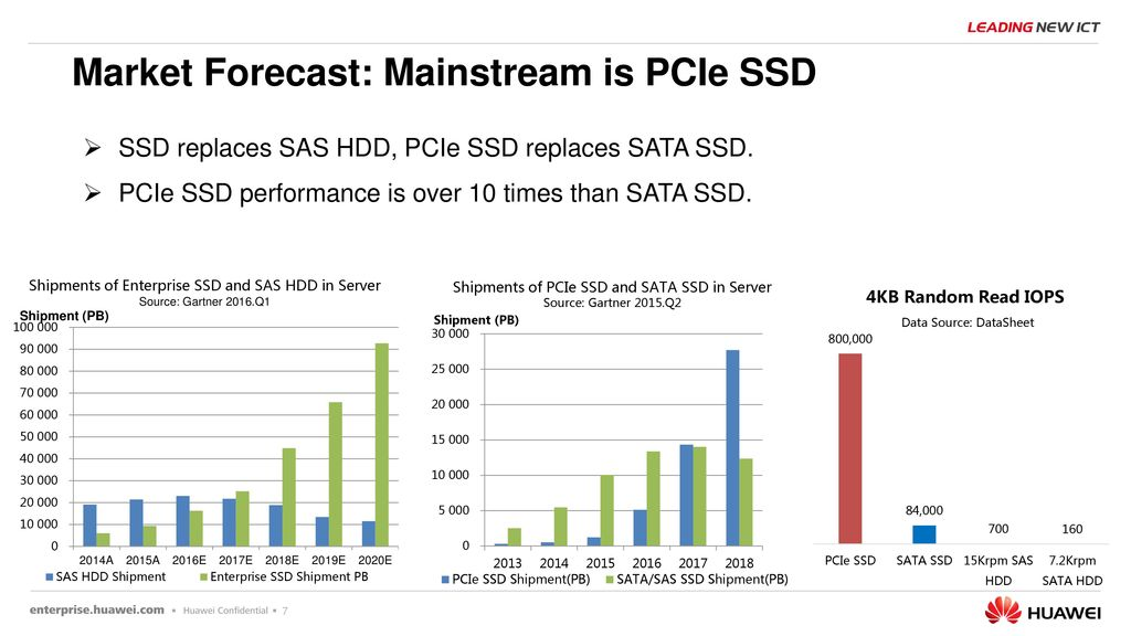 Huawei ES3000 SSD Technical Presentation - ppt video online download
