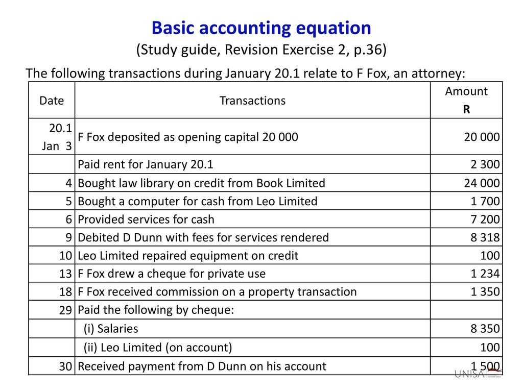 44 Basic accounting equation (Study guide ...