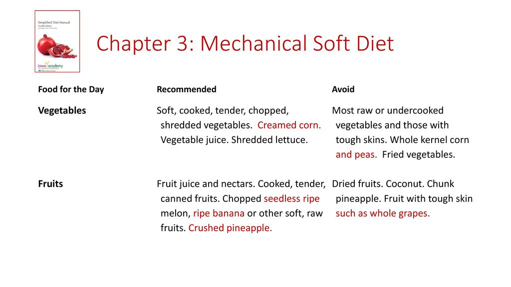 are pancakes allowed of mechanical soft diet