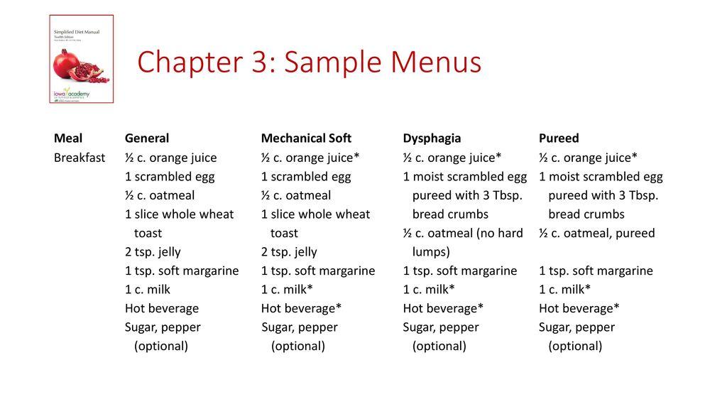 level 2 dysphagia diet menu