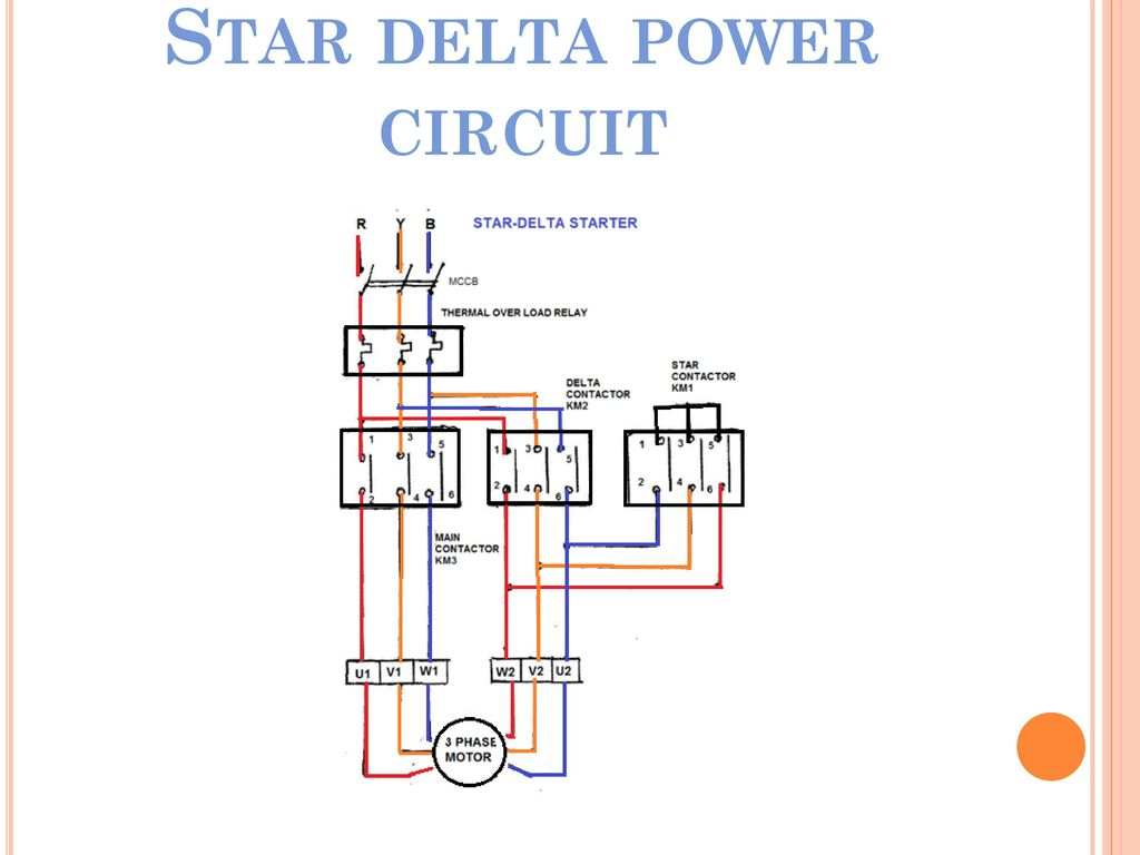 Power And Control Circuit Diagram Of Star Delta Starter Trusted Wiring Electrical Department Element Electric Design Ppt Video Online Furnas Motor