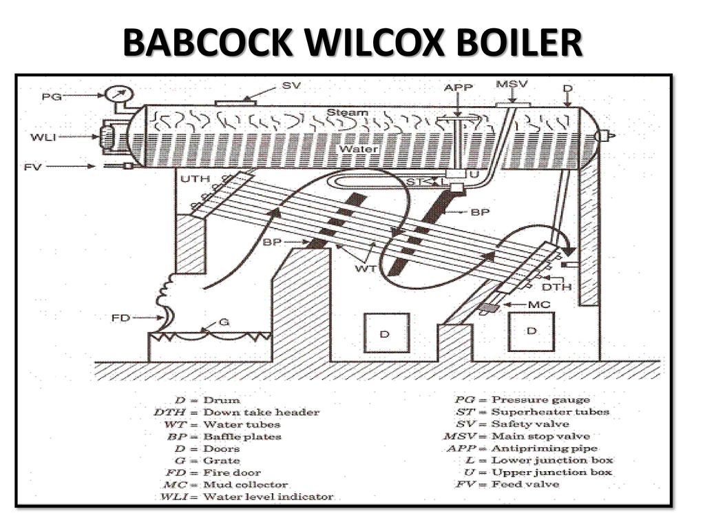 Babcock And Wilcox Boiler Schematic Power Plant Thermal Download 1024x768