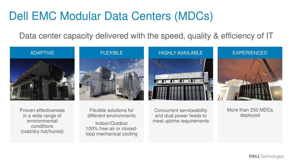 Dell Emc Modular Data Centers Ppt Download
