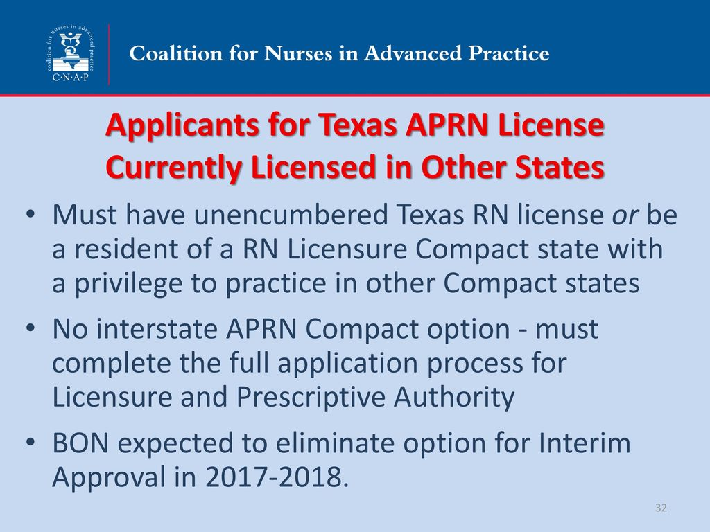 APRN Practice & Professional Advocacy in Texas - ppt download