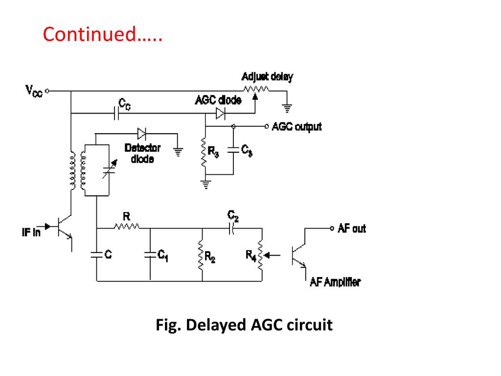 Radio Receiver Marks Ppt Video Online Download Envelope Detector Circuit Output Delayed Agc