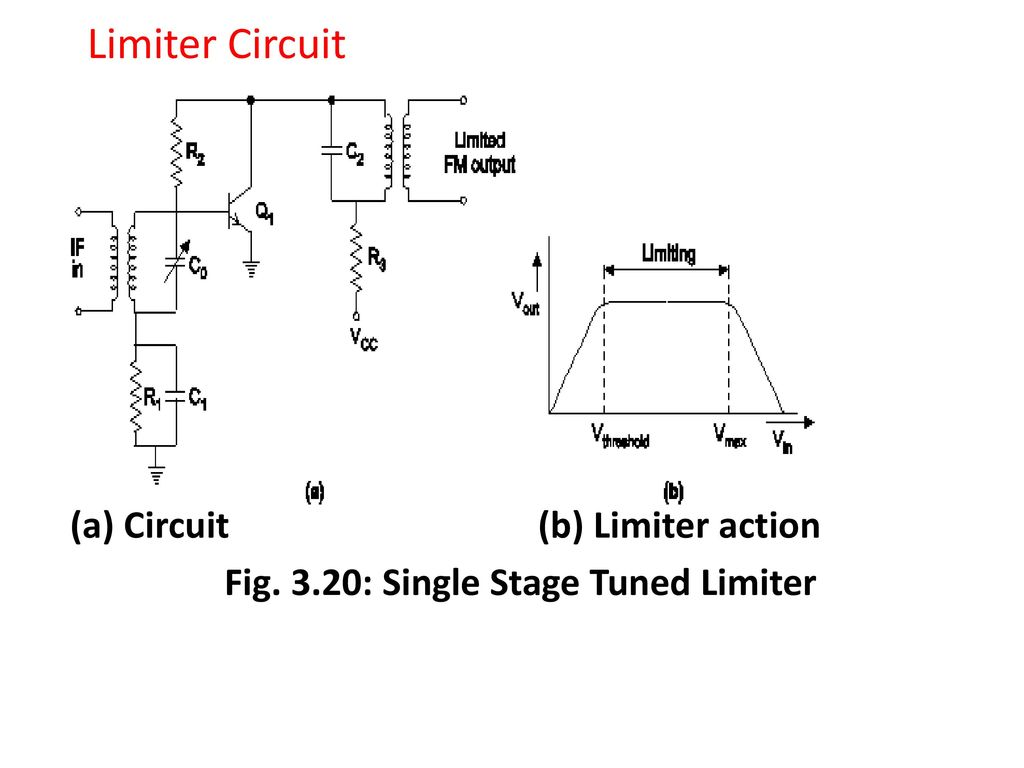 Fm Limiter Circuit Best Electrical Wiring Diagram Vk6wia News Broadcast Transceiver Circuits Radio Receiver Marks Ppt Video Online Download Rh Slideplayer Com Demodulation Audio