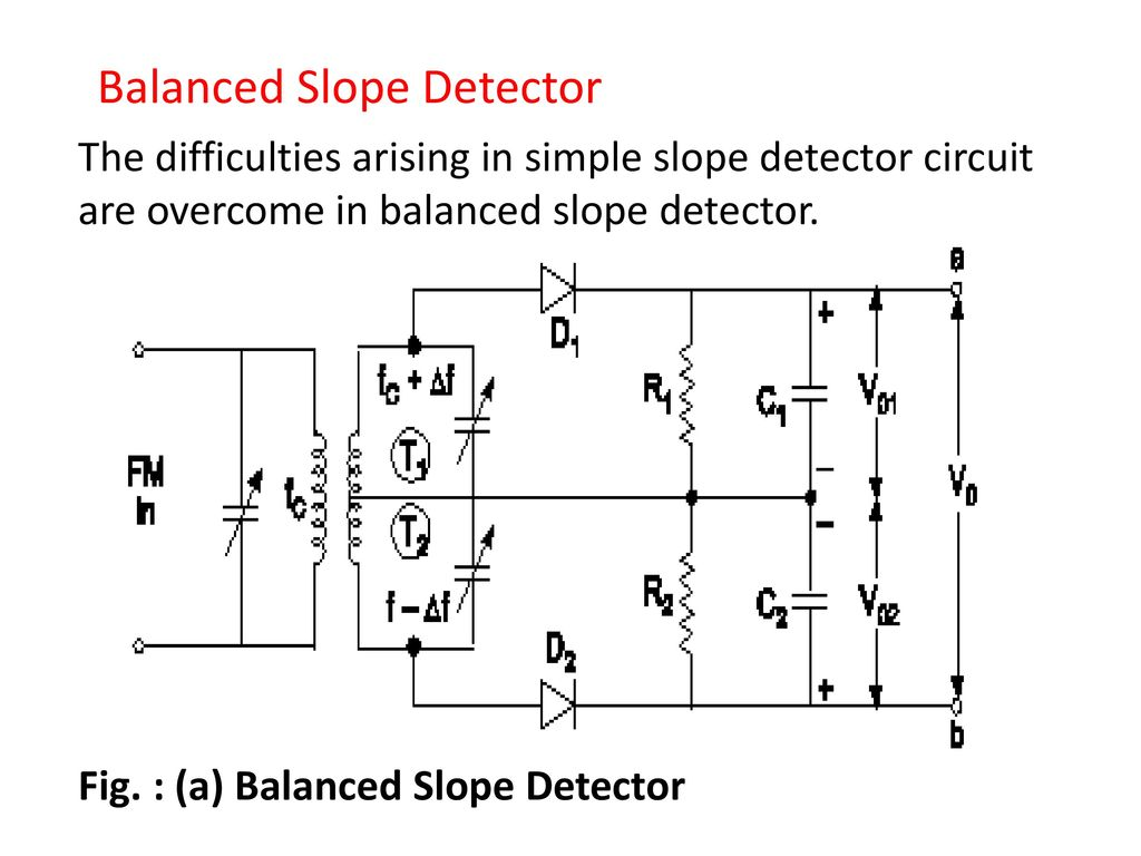 Circuit Diagram Of A Slope Detector Wiring Portal Gold Metal Radio Receiver Marks Ppt Video Online Download Rh Slideplayer Com Light Small