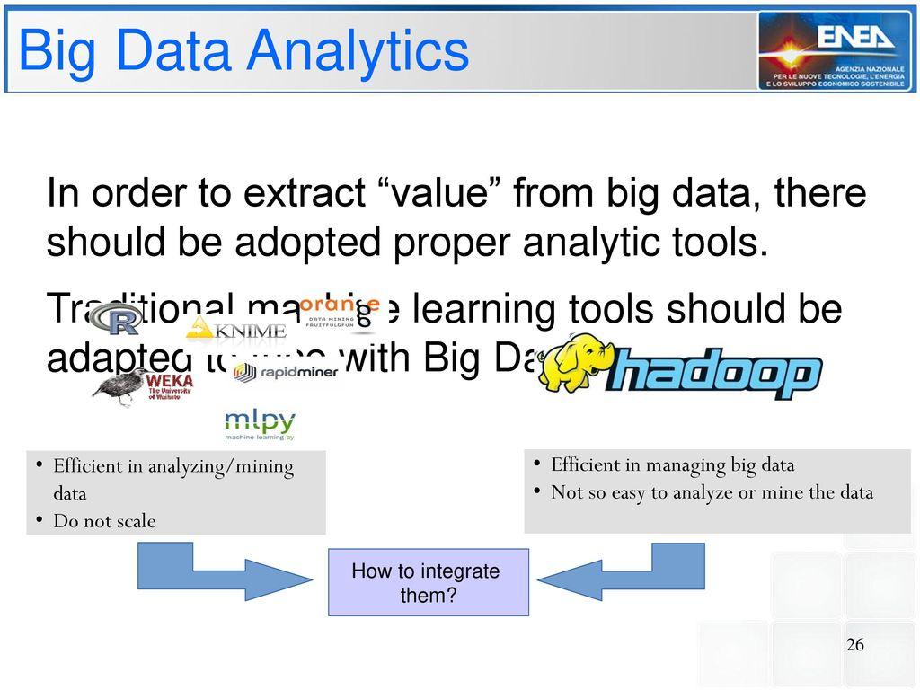 Examples of Big Data analytics in ENEA: - ppt download