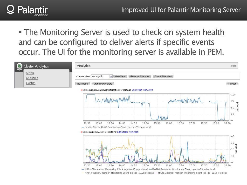 The Palantir Platform… …Changes in ppt video online download